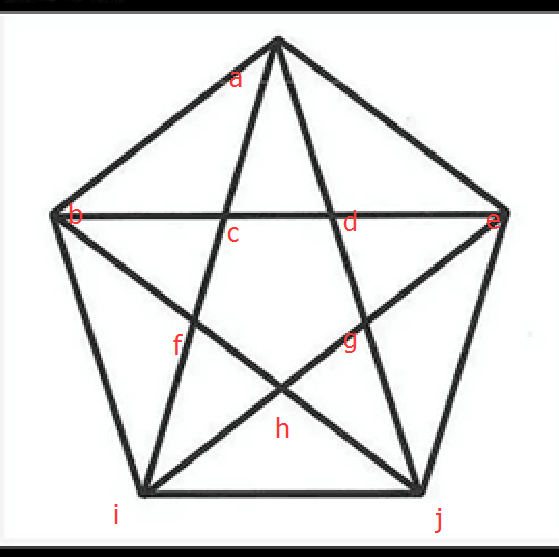 Coun triangles with code